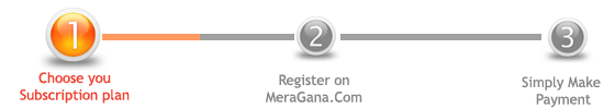 MeraGana Reward Program